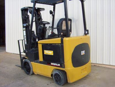 Forklifts | Lift Trucks | Pallet Jacks | Crown Equipment Corporation